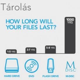 tárolás DVD
